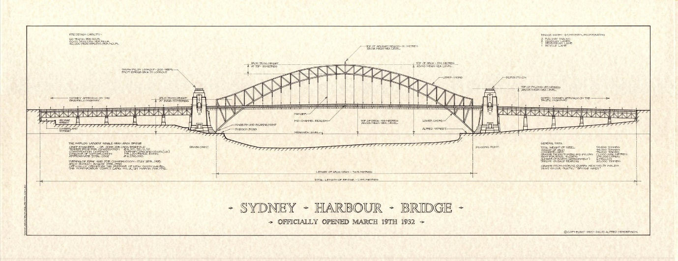 sydney bridge schematic